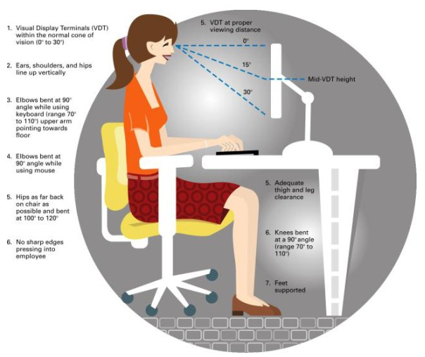 Take the time to set up an ergonomic workstation - your body will thank you for it!